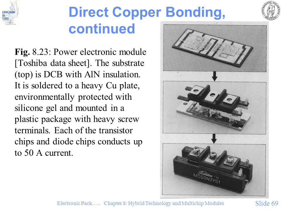 Direct Copper Bonding, continued