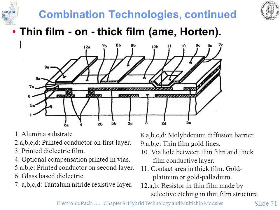 Combination Technologies, continued