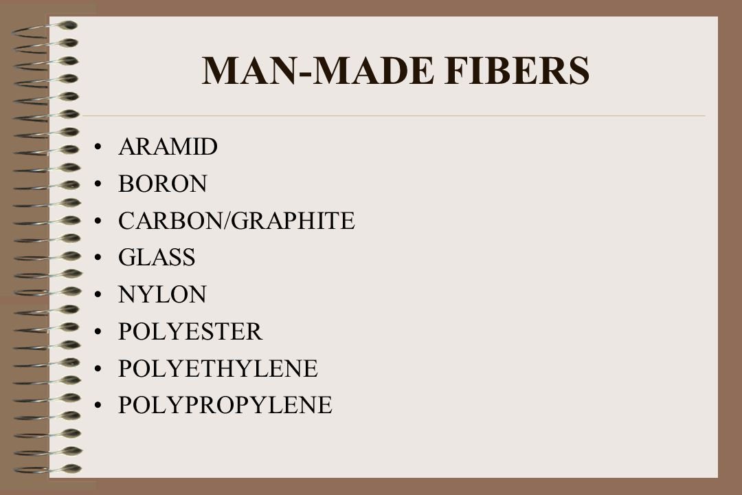 MAN-MADE FIBERS ARAMID BORON CARBON/GRAPHITE GLASS NYLON POLYESTER