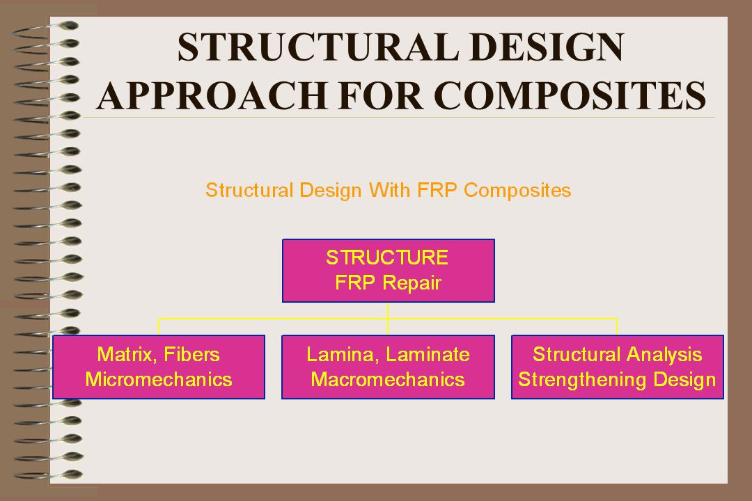 STRUCTURAL DESIGN APPROACH FOR COMPOSITES