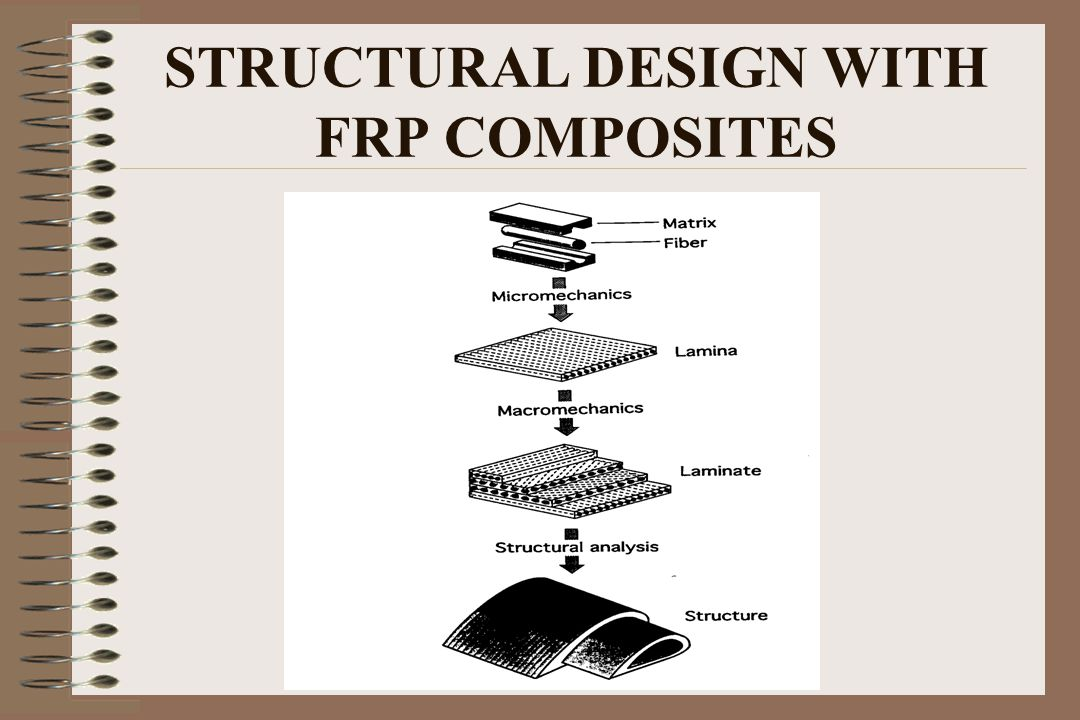 STRUCTURAL DESIGN WITH FRP COMPOSITES