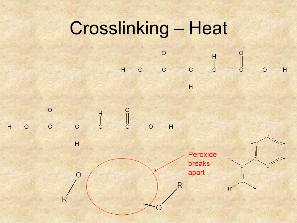 Crosslinking – Heat Peroxide breaks apart