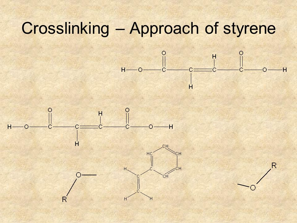 Crosslinking – Approach of styrene