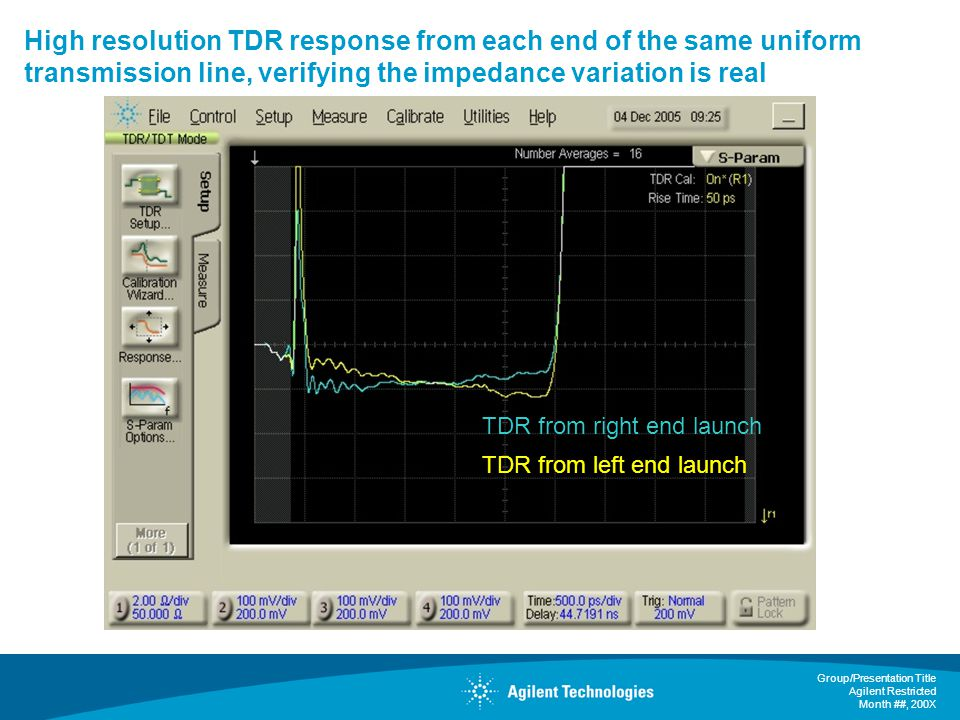 High resolution TDR response from each end of the same uniform transmission line, verifying the impedance variation is real