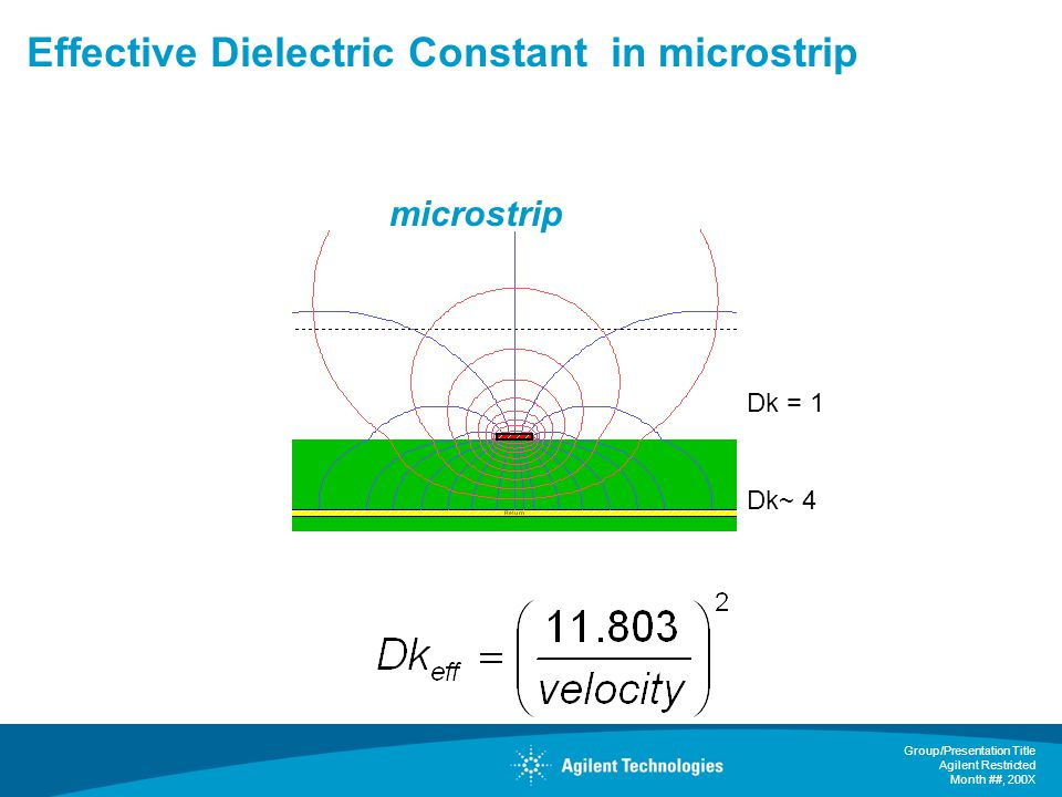 Effective Dielectric Constant in microstrip