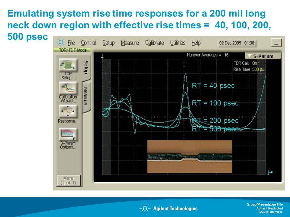 Emulating system rise time responses for a 200 mil long neck down region with effective rise times = 40, 100, 200, 500 psec