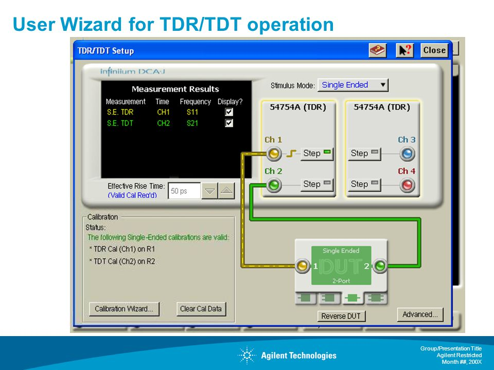 User Wizard for TDR/TDT operation