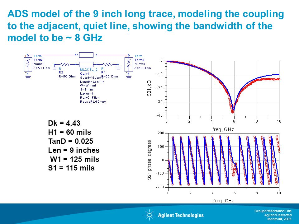 ADS model of the 9 inch long trace, modeling the coupling to the adjacent, quiet line, showing the bandwidth of the model to be ~ 8 GHz