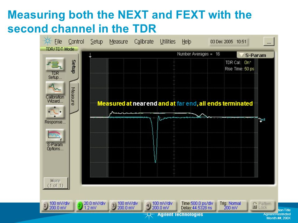 Measuring both the NEXT and FEXT with the second channel in the TDR