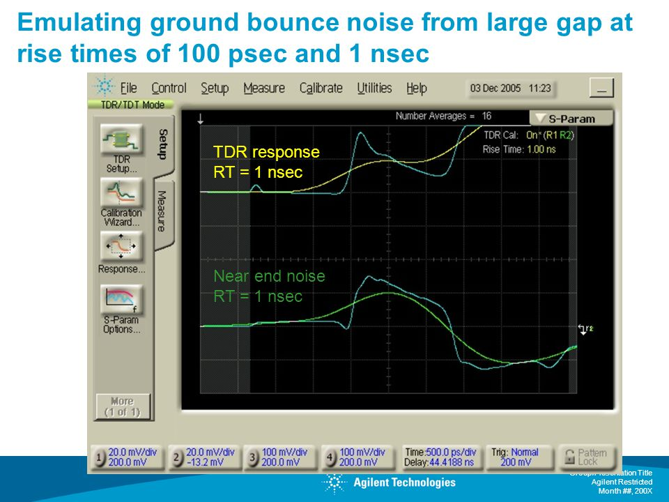 Emulating ground bounce noise from large gap at rise times of 100 psec and 1 nsec