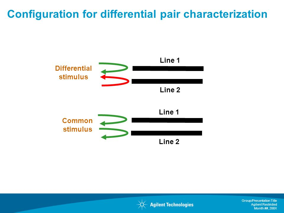 Configuration for differential pair characterization
