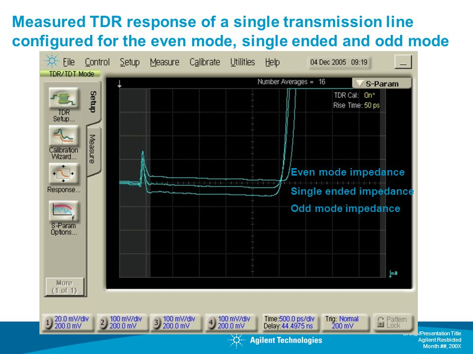 Measured TDR response of a single transmission line configured for the even mode, single ended and odd mode