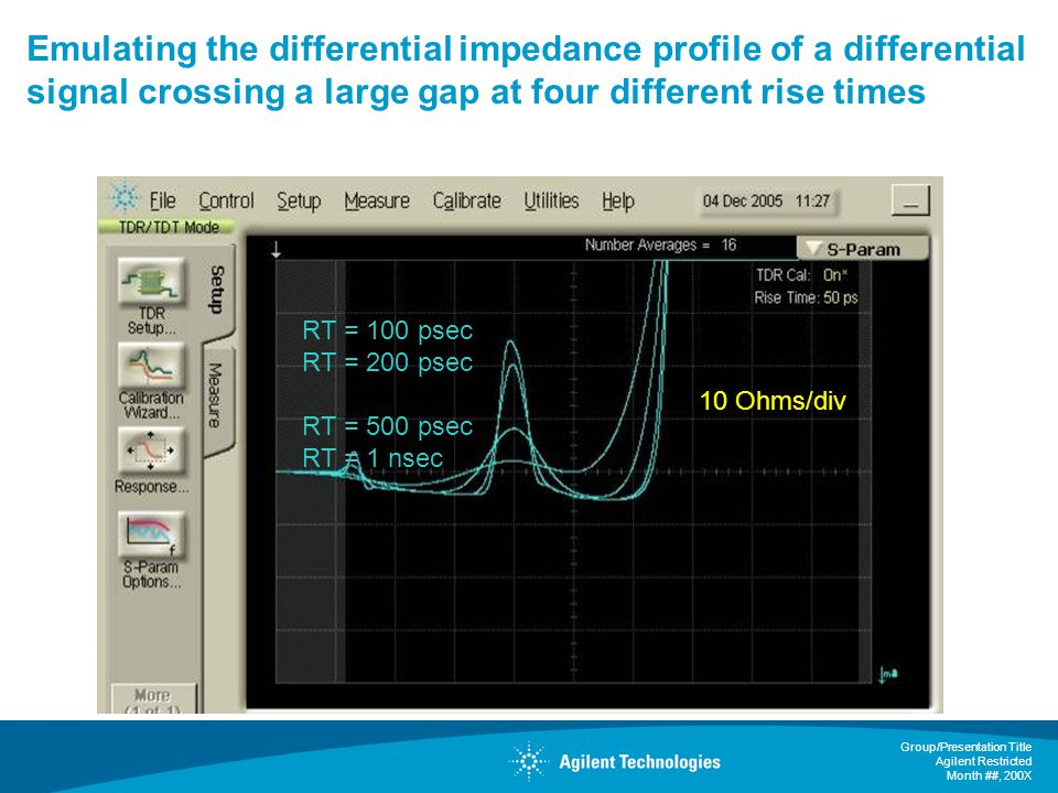 Emulating the differential impedance profile of a differential signal crossing a large gap at four different rise times
