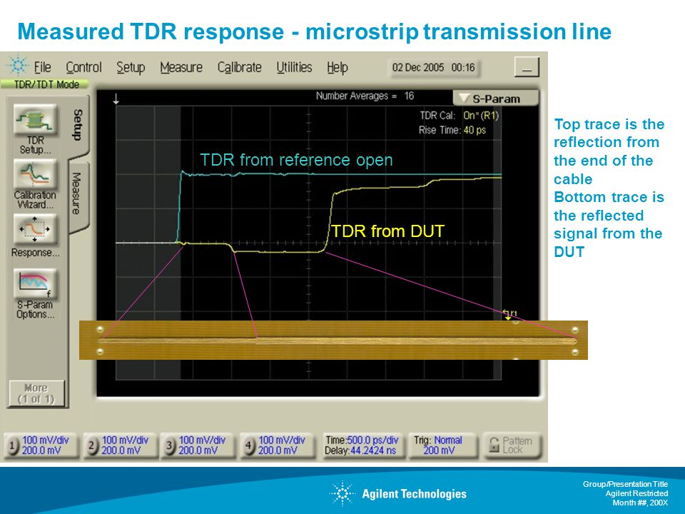 Measured TDR response - microstrip transmission line