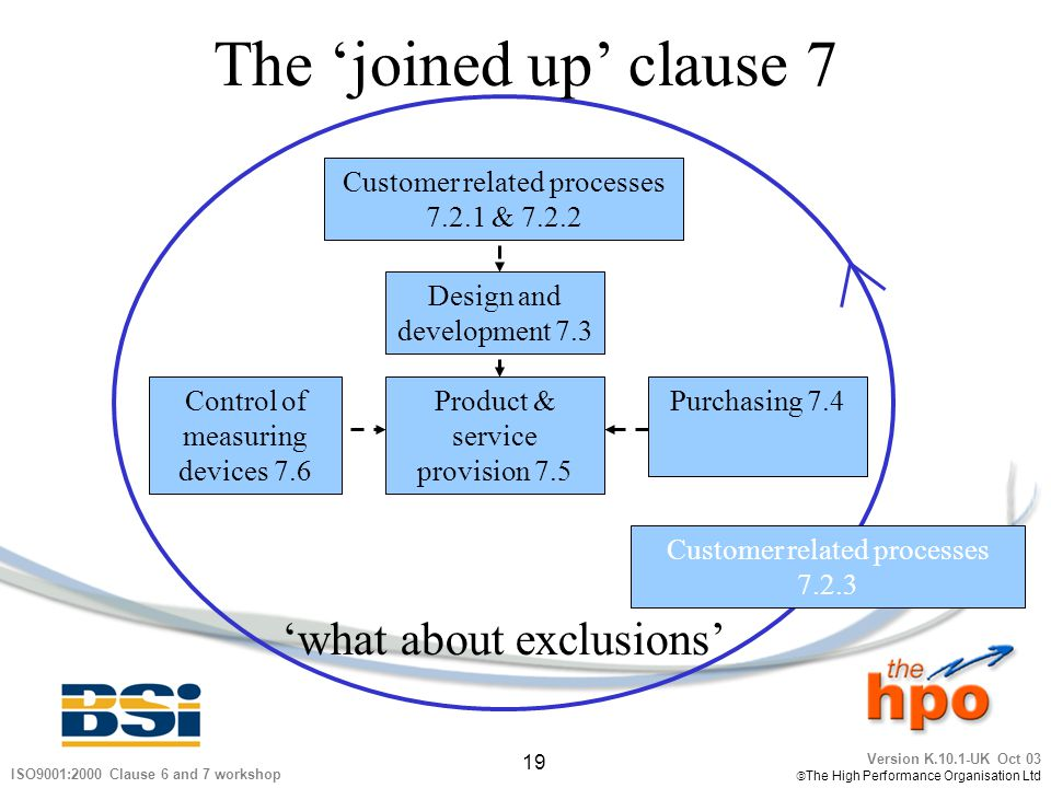 The 'joined up' clause 7 'what about exclusions'