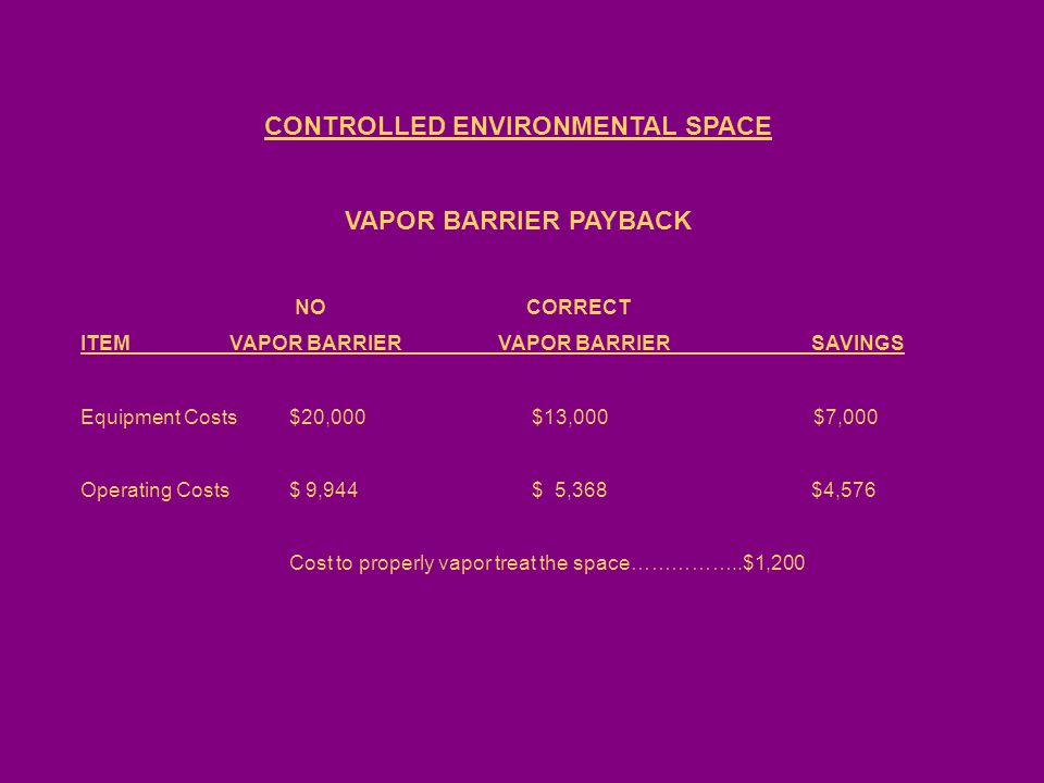 CONTROLLED ENVIRONMENTAL SPACE