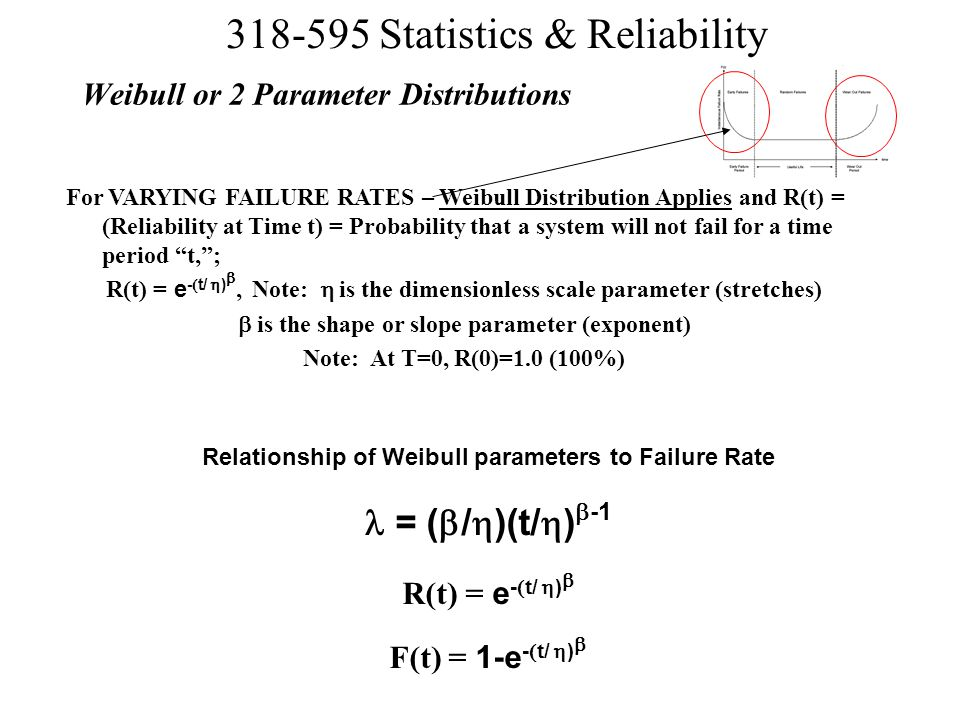 Weibull or 2 Parameter Distributions