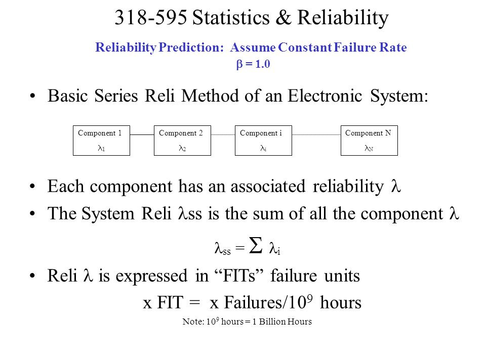 Reliability Prediction: Assume Constant Failure Rate b = 1.0