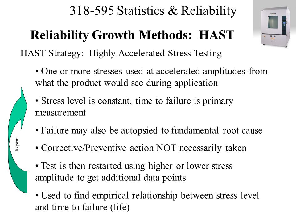 Reliability Growth Methods: HAST