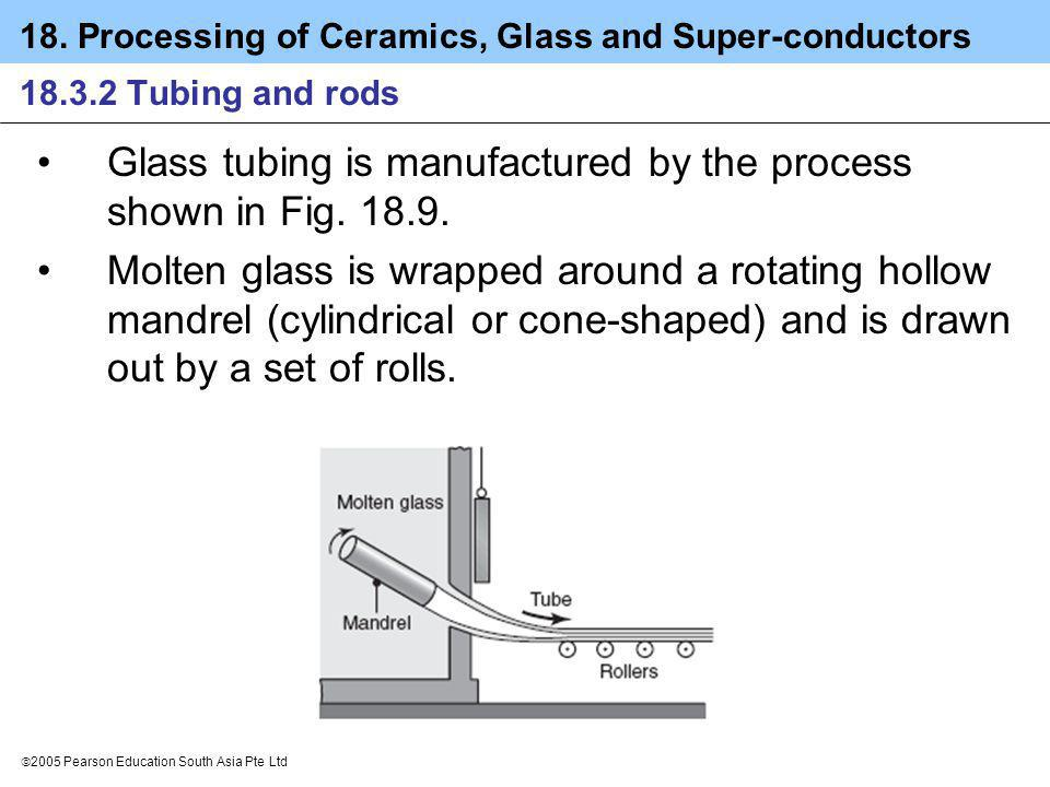 Glass tubing is manufactured by the process shown in Fig. 18.9.