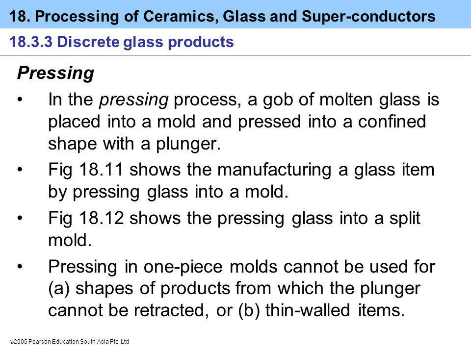 18.3.3 Discrete glass products