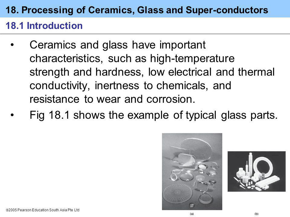 Fig 18.1 shows the example of typical glass parts.