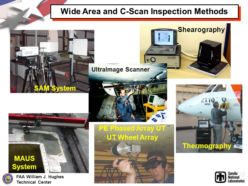Wide Area and C-Scan Inspection Methods