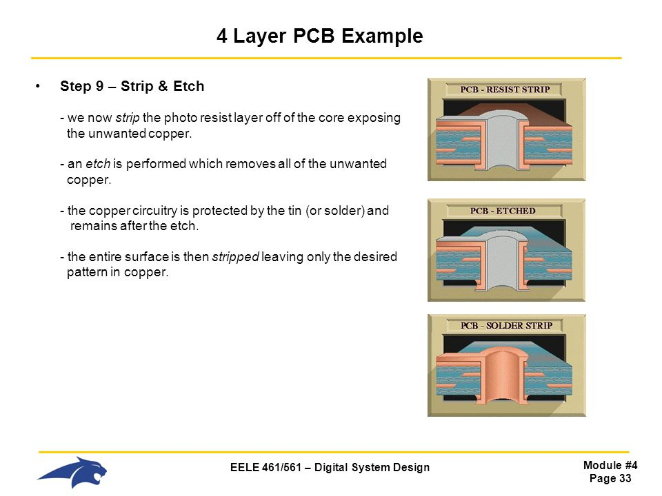 4 Layer PCB Example