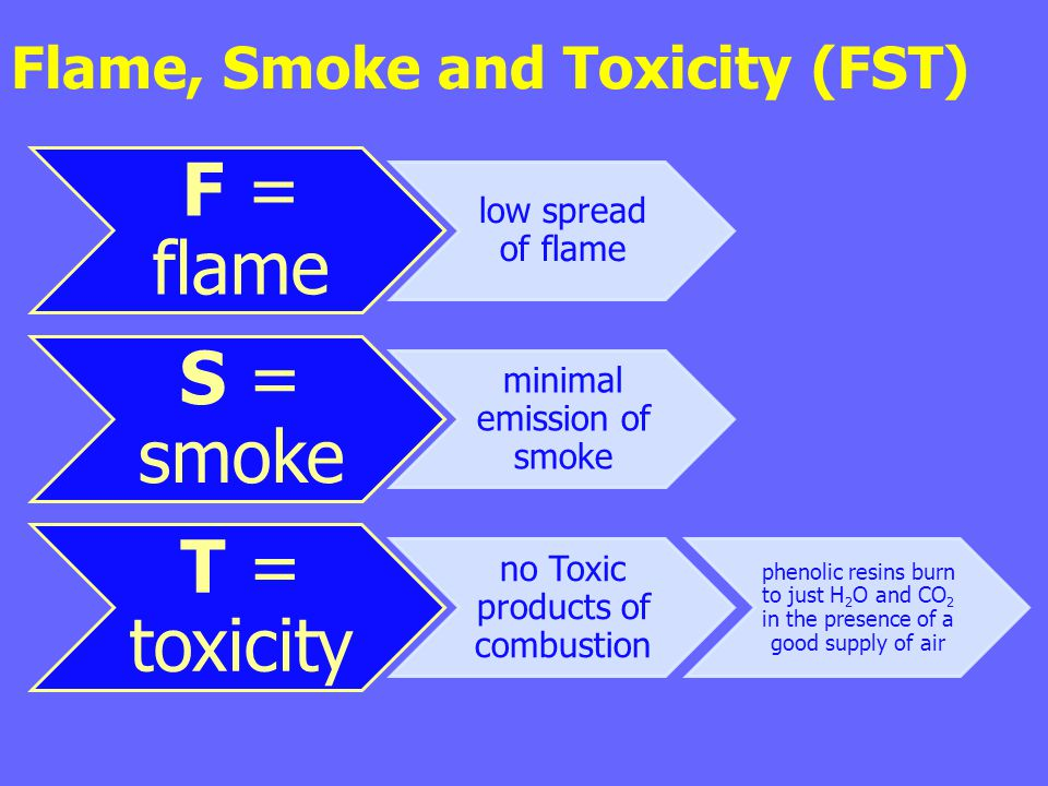 Flame, Smoke and Toxicity (FST)