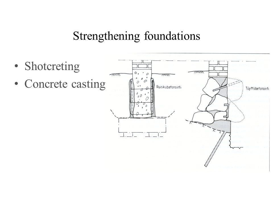 Strengthening foundations