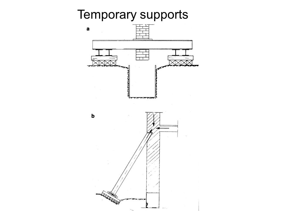 Temporary supports