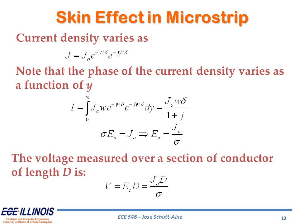 Skin Effect in Microstrip