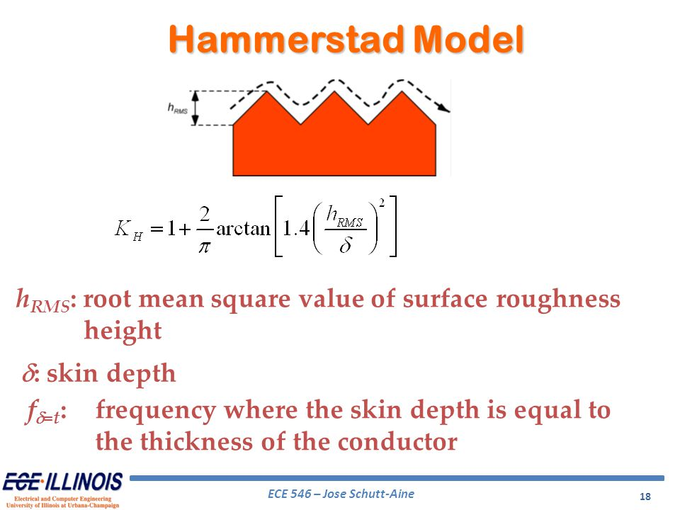 Hammerstad Model hRMS: root mean square value of surface roughness height. d: skin depth.