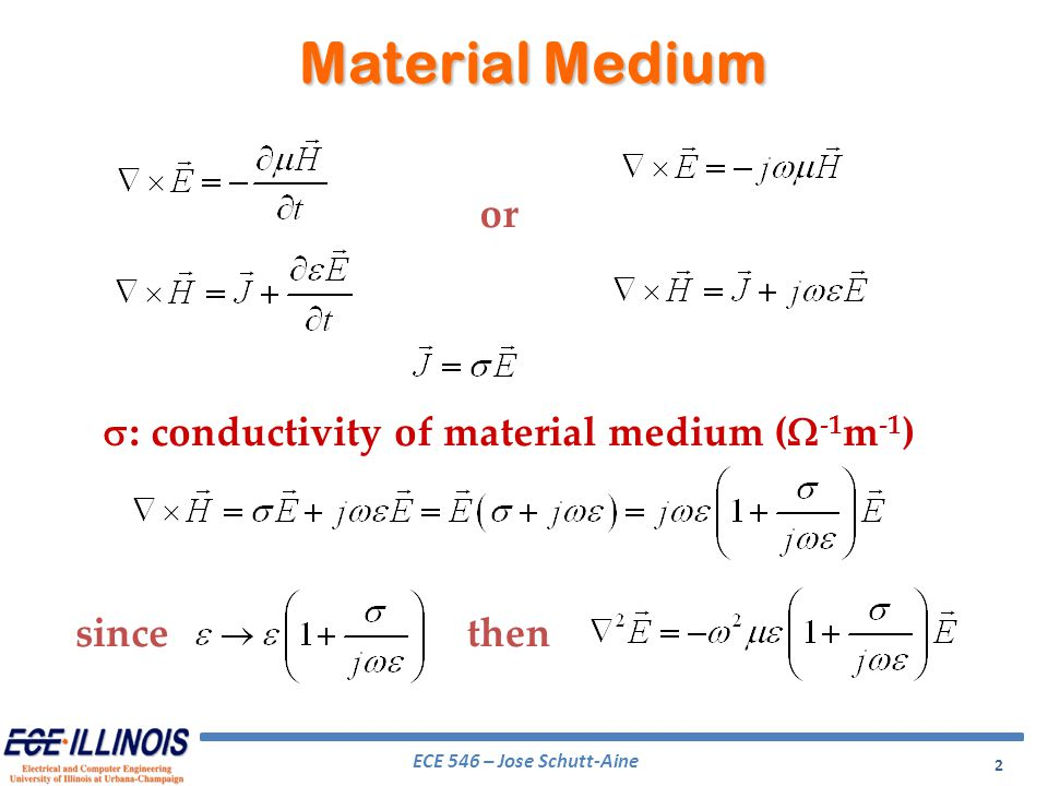 s: conductivity of material medium (W-1m-1)