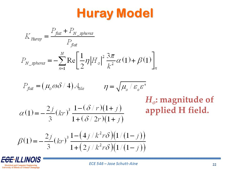 Huray Model Ho: magnitude of applied H field.
