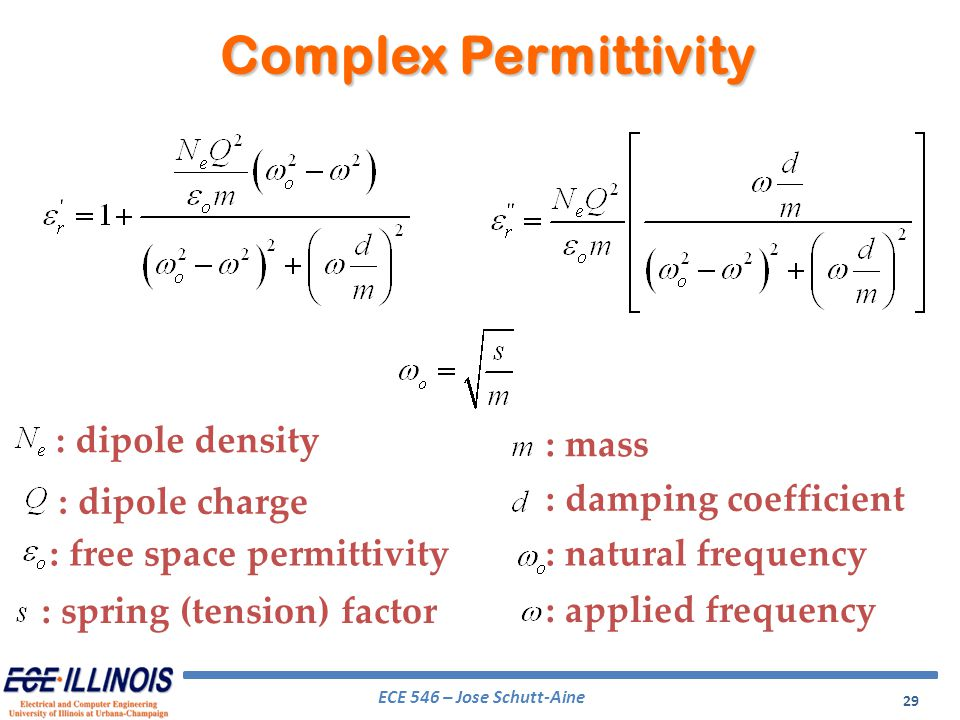 Complex Permittivity : dipole density : mass : dipole charge