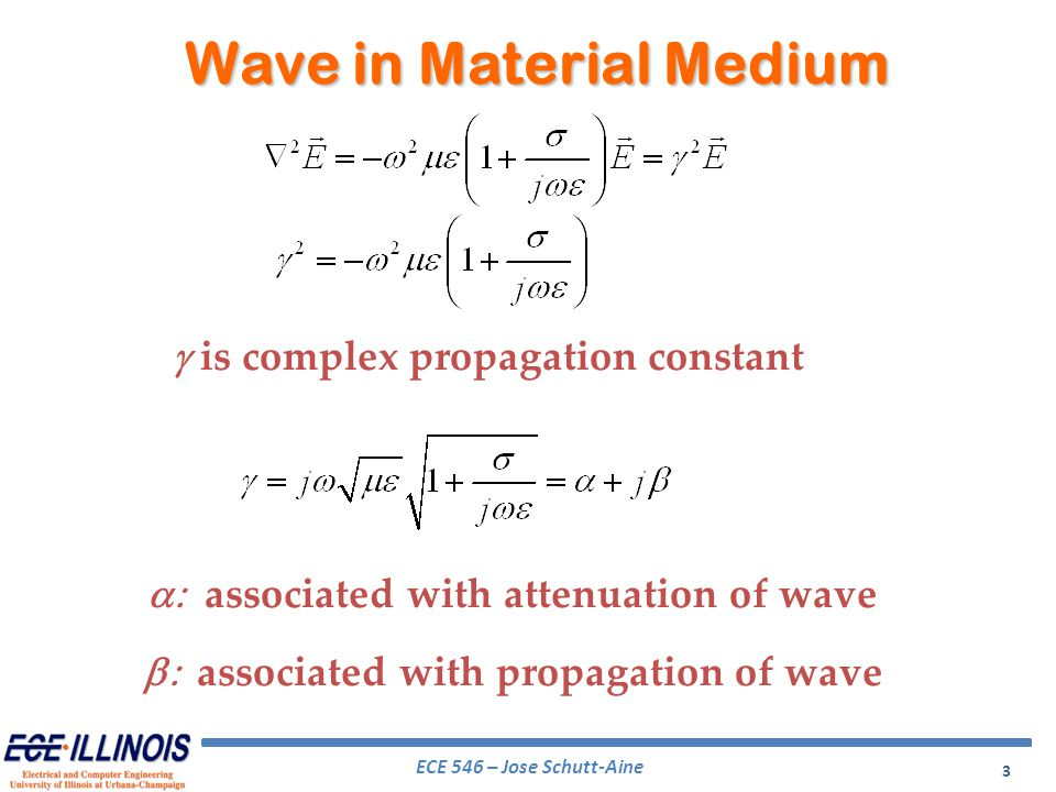 Wave in Material Medium