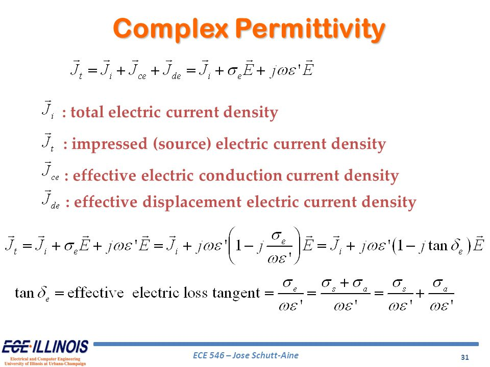 Complex Permittivity : total electric current density
