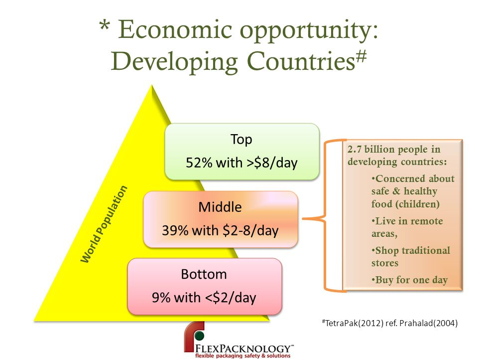 * Economic opportunity: Developing Countries#