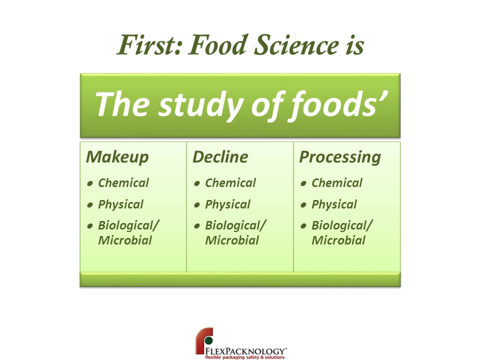 The study of foods' First: Food Science is Makeup Decline Processing