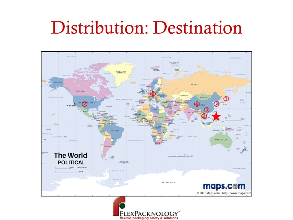 Distribution: Destination
