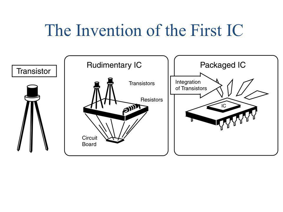The Invention of the First IC