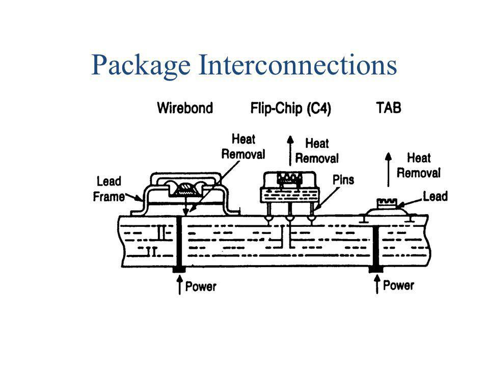 Package Interconnections