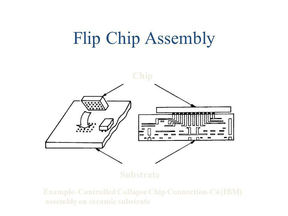 Flip Chip Assembly Chip Substrate
