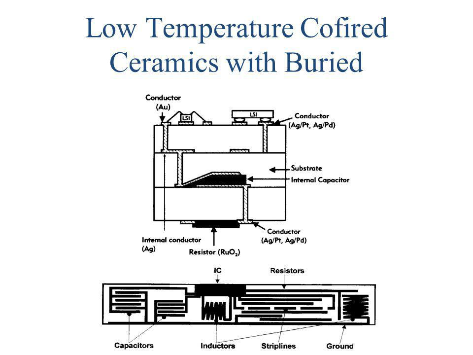 Low Temperature Cofired Ceramics with Buried Components
