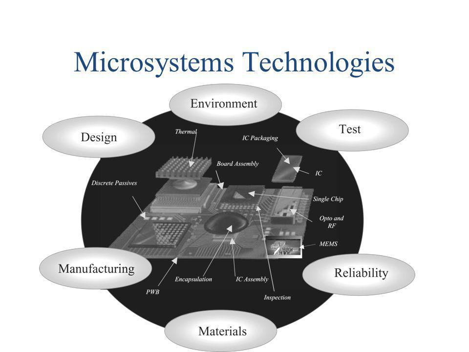 Microsystems Technologies