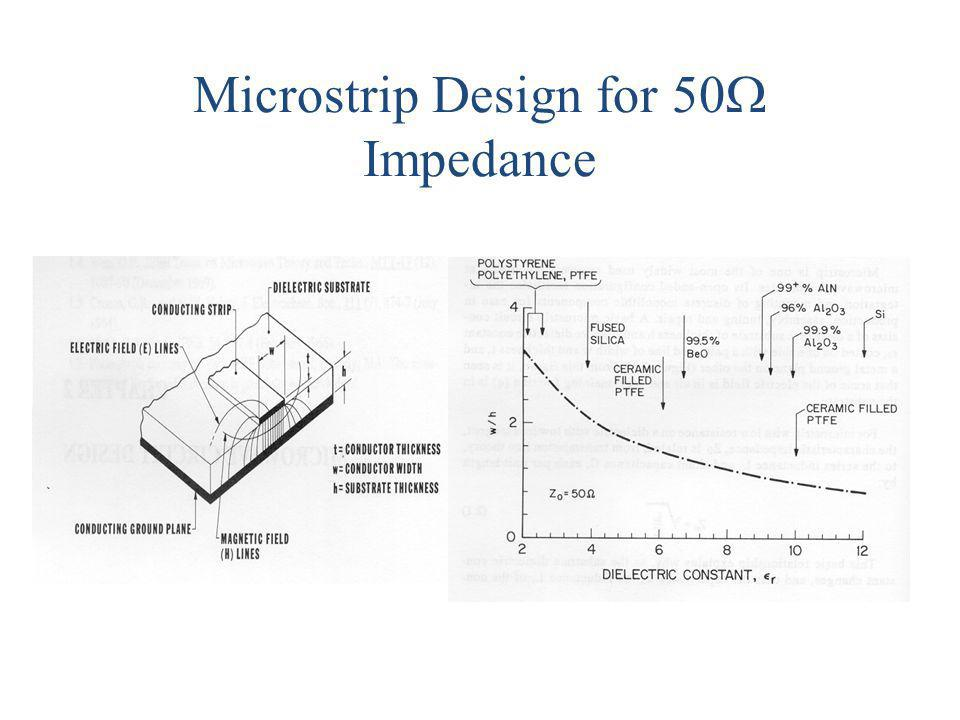 Microstrip Design for 50 Impedance