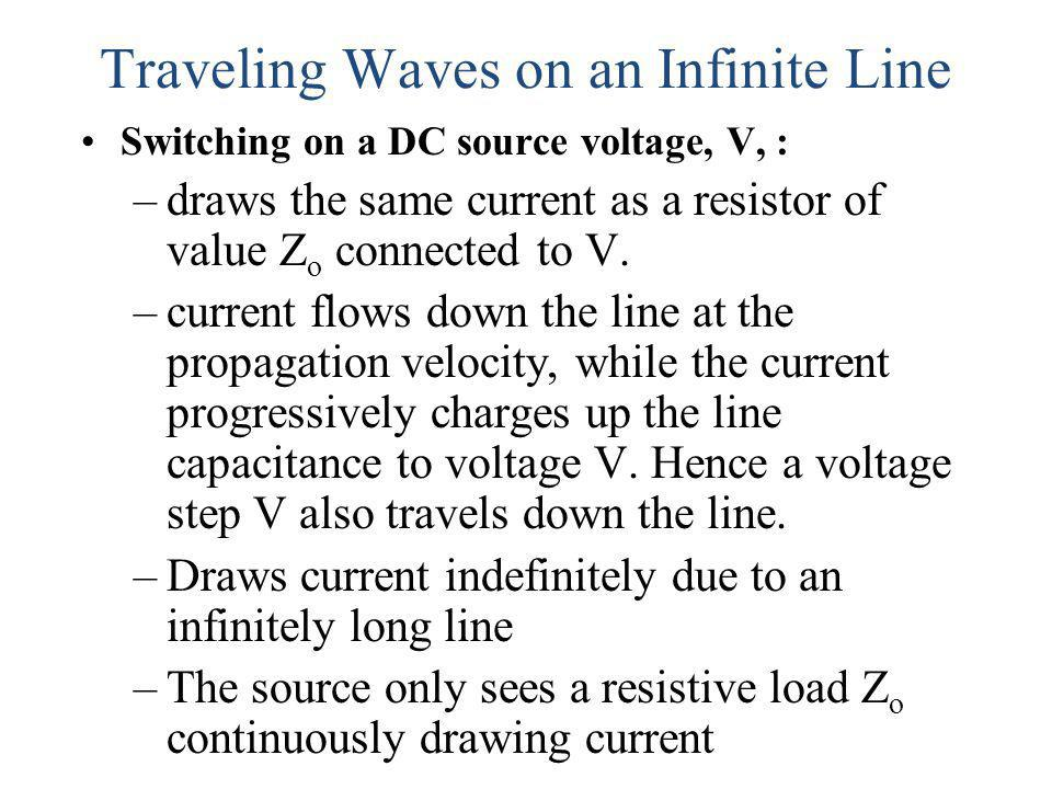 Traveling Waves on an Infinite Line