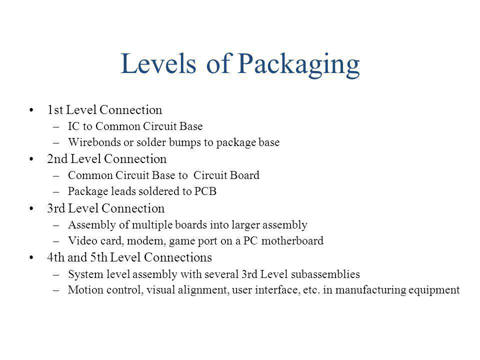 Levels of Packaging 1st Level Connection 2nd Level Connection