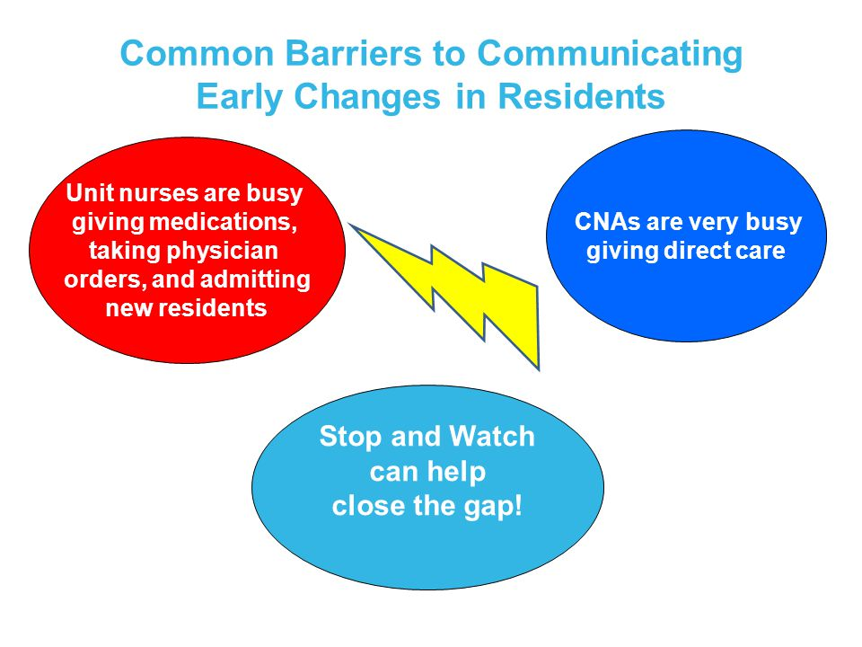 Common Barriers to Communicating Early Changes in Residents